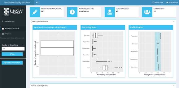 Screenshot of the Vaccine Queue Simulator Shiny app by Mark Hanly, Oisín Fitzgerald and Tim Churches App