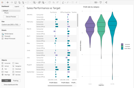 Embedding Shiny apps in Tableau Dashboards Using shinytableau