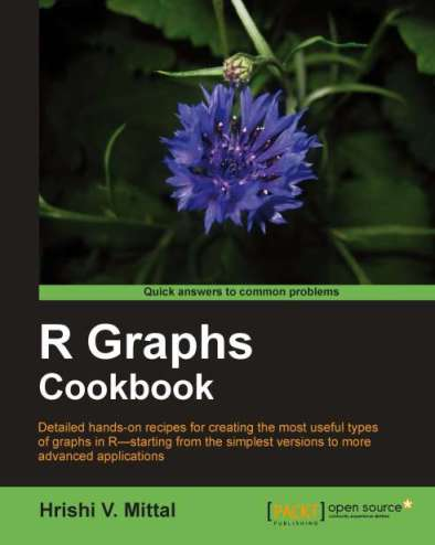 R Graphs Cookbook Cover