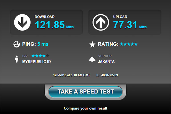 hasil speedtest paket gamer (screenshot)
