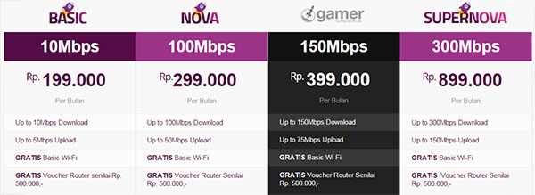 perbandingan paket myrepublic saat artikel ini dipost, harga belum termasuk ppn dll (screenshot dari laman resmi myrepublic)