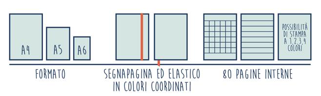 opzioni-personalizzazione-quaderno