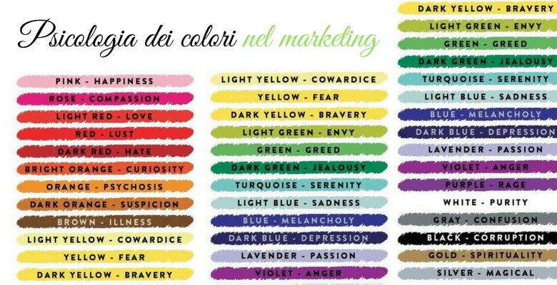 Il Blog Di Sadesign Psicologia Dei Colori Nel Marketing 3 Casi