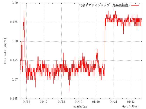 JB droid graph 02