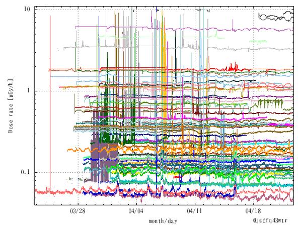 JB droid graph 03