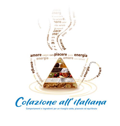 colazione-all'italiana