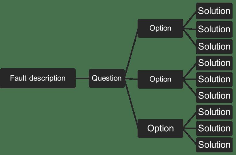 Grafik_Lösung_1_EN.docx