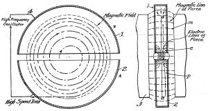 Cyclotron_patent