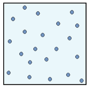 particles evenly distributed in a box