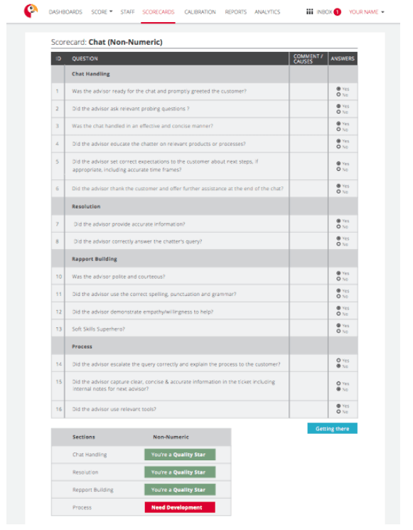 How To Design And Build An Effective Qa Scorecard Us