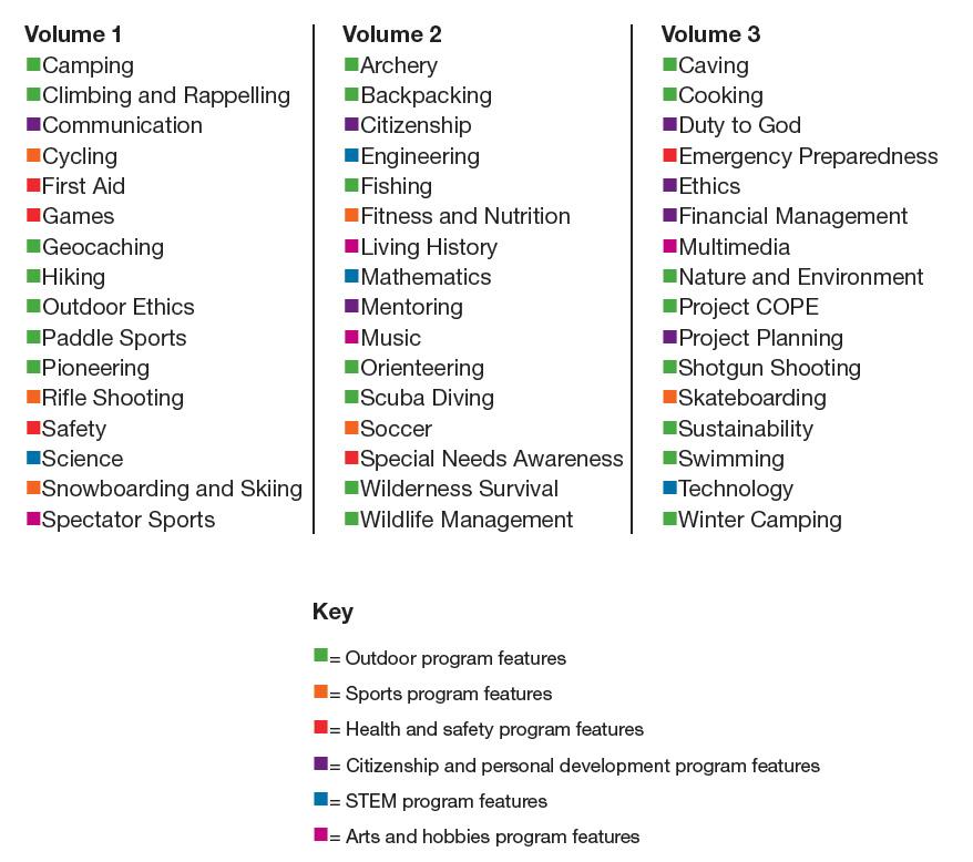 Program-Features-topics