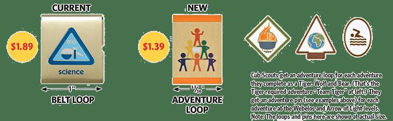 Cub-Scout-adventure-loops-comparison