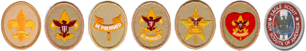 Boy-Scout-rank-badge-progression