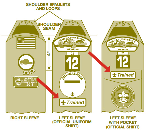 when can adult leaders wear the bsa s trained patch rh blog scoutingmagazine org Cub Scout Uniform Patches bsa uniform and insignia guide 33066