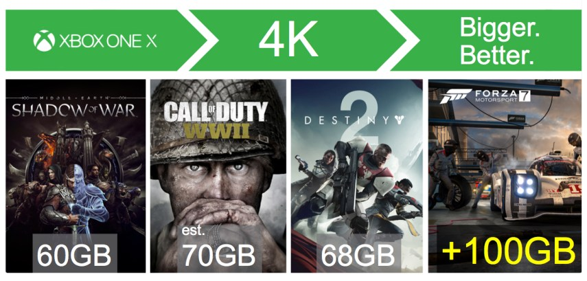 How to Easily Upgrade to Xbox One X  with Seagate Game Drive for     How to Easily Upgrade to Xbox One X  with Seagate Game Drive for Xbox