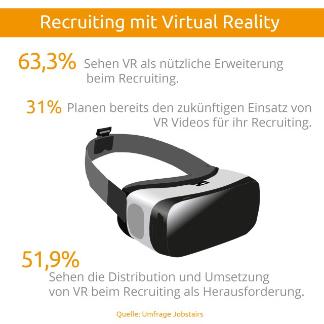 Recruiting mit Virtual Reality