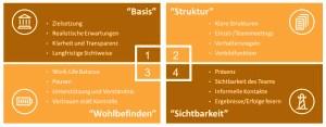 fuerung-aus-der-ferne-gastautor-searchtalent