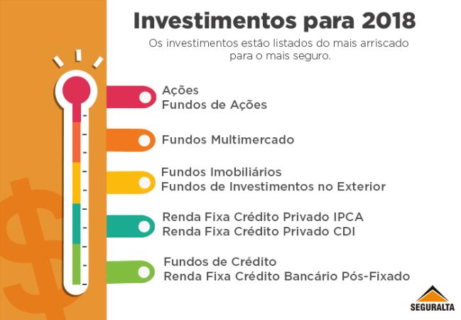 Infografico Melhores Investimentos 2018
