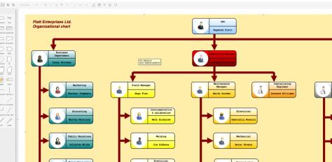 draw.io example organisation chart