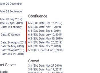 Unterstützte Confluence-Versionen (Stand Januar 2018)