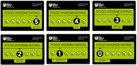 food-hygiene-ratings-5244024