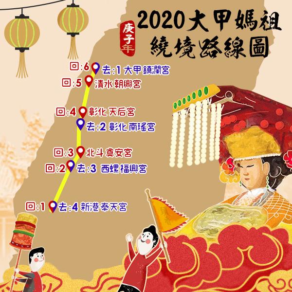 大甲媽祖為於台中大甲鎮瀾宮,是台灣媽祖信仰的代表廟宇之一。每年三月前後的大甲媽祖繞境是台灣民間信仰中廣受歡迎注目的活動之一,並被列為中華民國無形文化資產民俗類重要民俗之一。此外,也被Discovery列為「世界三大宗教盛事」之一。 | 東南旅遊