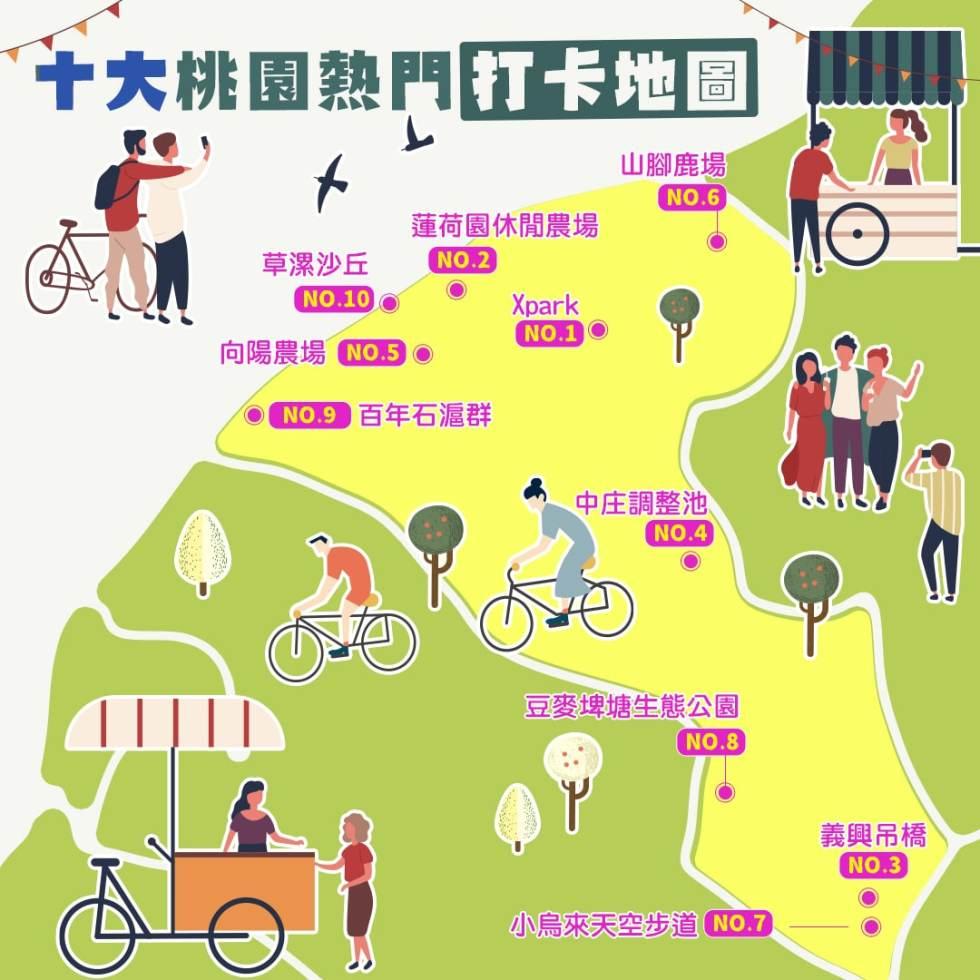 十大桃園打卡地圖|東南旅遊