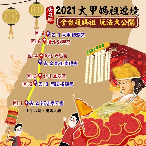 2021大甲媽祖遶境路線圖 | 東南旅遊