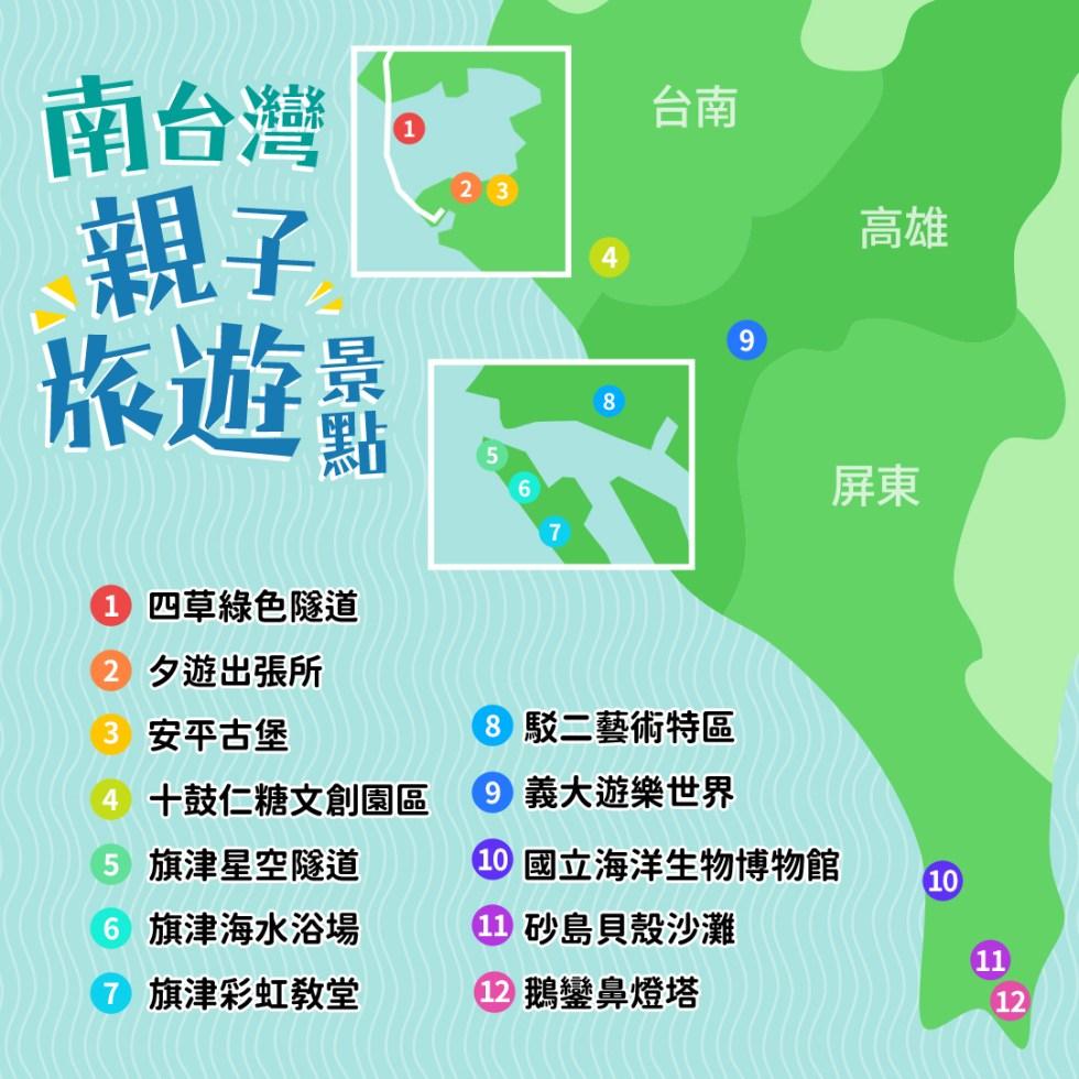 親子旅遊景點bn 東南旅遊