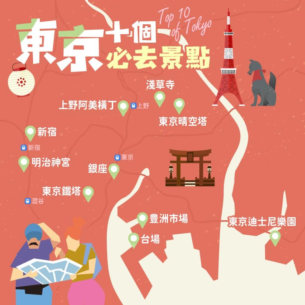 東京自由行10個必去景點BN|東南旅遊