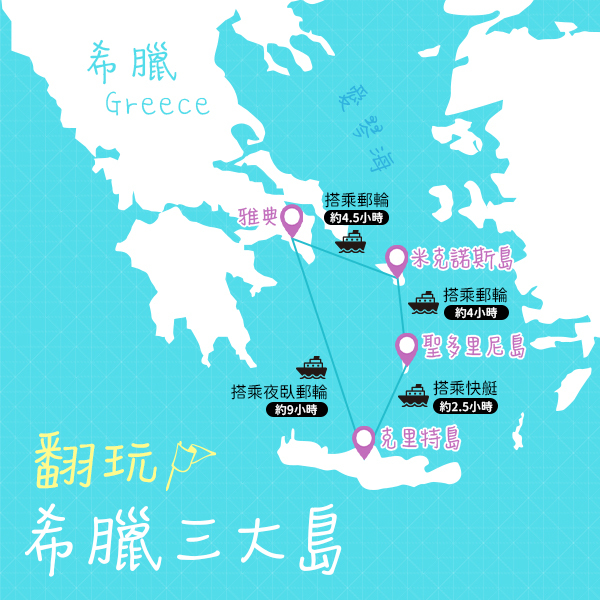 希臘必玩小島 東南旅遊