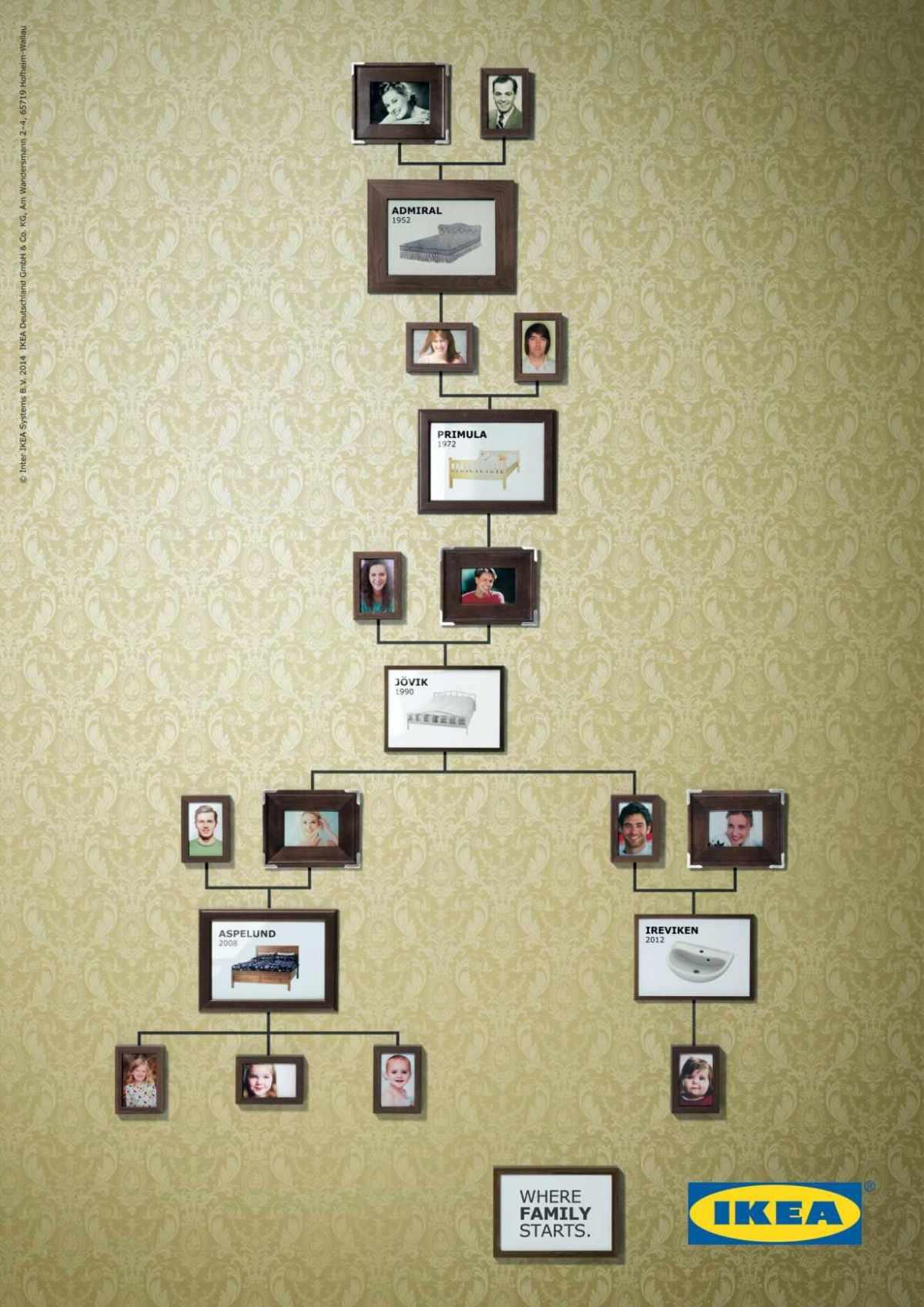 ikea_family_tree-02-sink_aotw