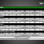 VA Loans Plus