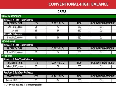 Conventional High Balance ARM loans over 417K