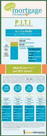 ssf-infographics-r03