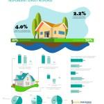 Fannie Mae Housing Survey – January 2016