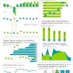 Economic Indicators – January 2016