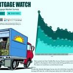 Weekly Mortgage Watch – June 30 2016