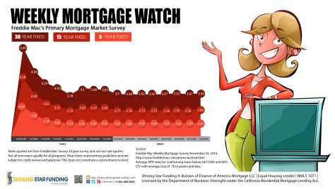 weekly-mortgage-watch-november-03-2016-1