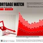 Weekly Mortgage Watch – June 21, 2018