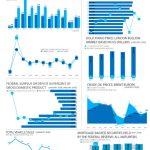 Economic Indicators – January 2020