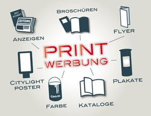 Paketbeilagen: Effiziente Werbung für Online-Händler?