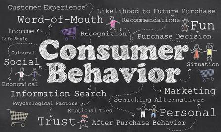 Superkäufer: Shopping- und Payment-Präferenzen