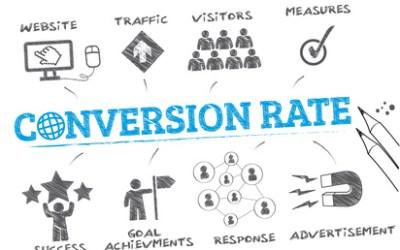 Conversion-Rate-Das-können-Shopbetreiber-optimieren Hallo