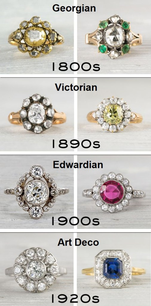 Different styles of ring