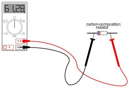 Measuring Resistance using Multimeter