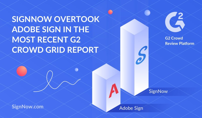 Adobe Sign alternative