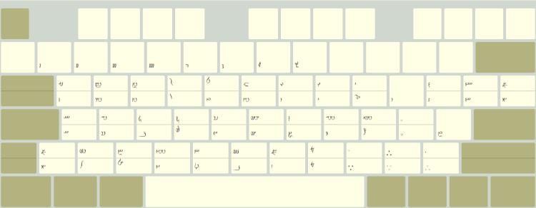 Keyboard Layout - Avestan