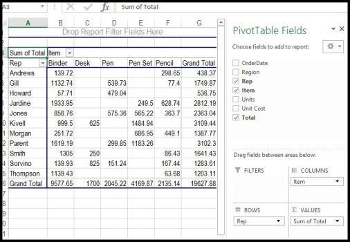 Pivot Tables in Excel 2