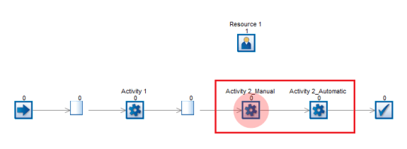 Simulating an automated process with manual set-up 1